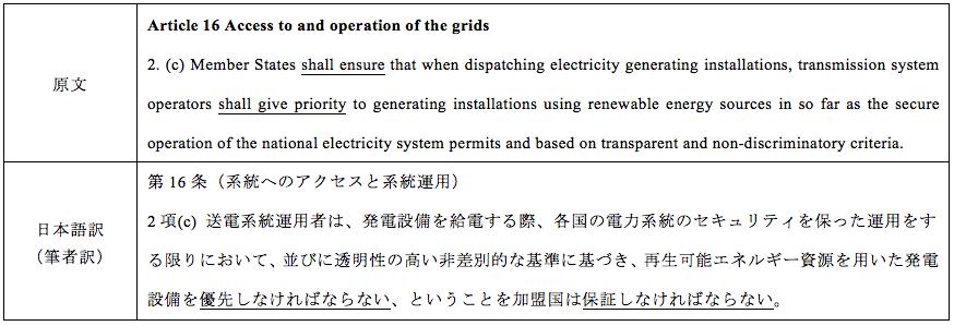 表1. RES指令2009:29:ECにおける優先給電条項